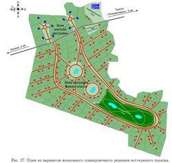 Бизнес План Строительства Коттеджного Поселка