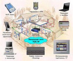 Дипломная работа Информационные технологии в строительстве  Дипломная работа Информационные технологии в строительстве