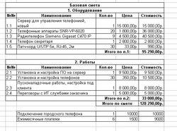 Primeri ocen za fasadno izolacijo